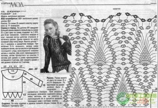 Yazlık Kazak Modeli Şemalı 2