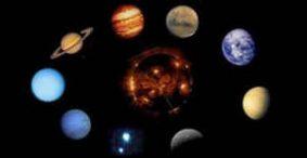 Burçlar Ve Gezegenler