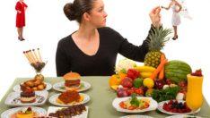 Açlık ve İştah