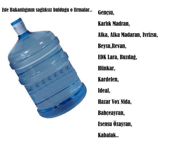 Su Markalarına Dikkat