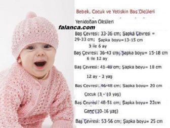 Bebek Bere Olculeri 1