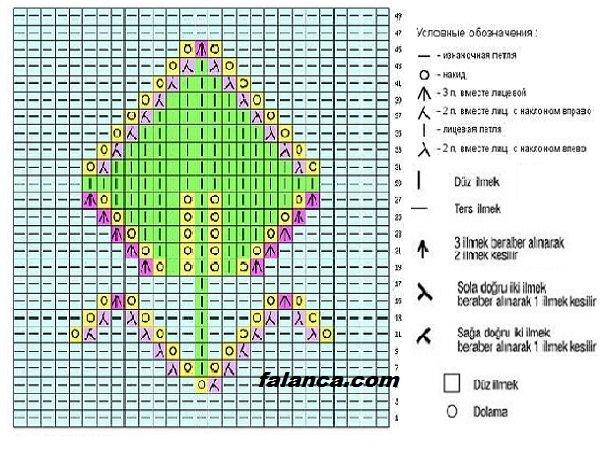 Şiş Örgü Diyagramı Desen Anlatımı