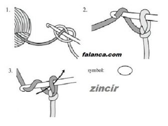 Tig Diyagramlari 3