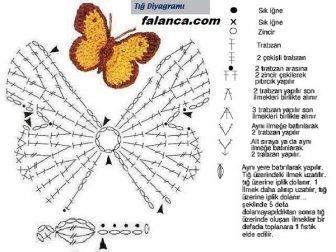 Tığ Örgü Diyagramları