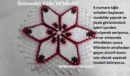 Orumcekli Yildiz Lif Modeli 1