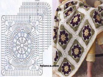 Şemalı Bebek Battaniyesi Modelleri