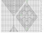 Ethereal Triangular Shawl 3