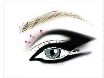 Eyelinerli Makyaj Teknikleri