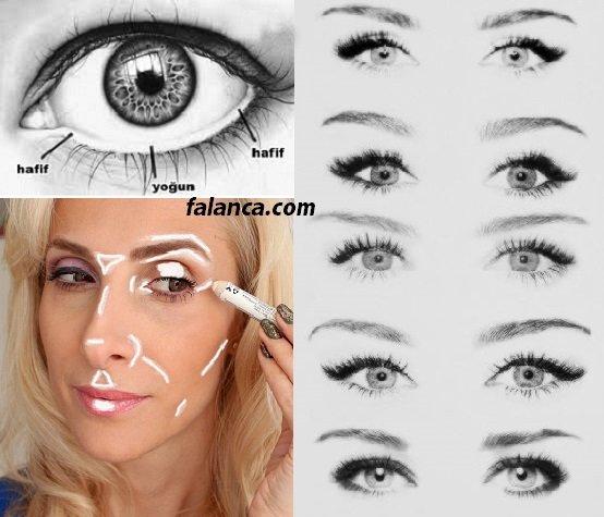 Goz Kalemi Eyeliner Kullanimi 1