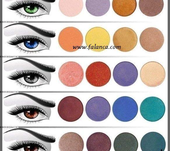 Göz Rengine Göre Far Seçimi