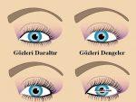 Goz Sekline Gore Eyeliner