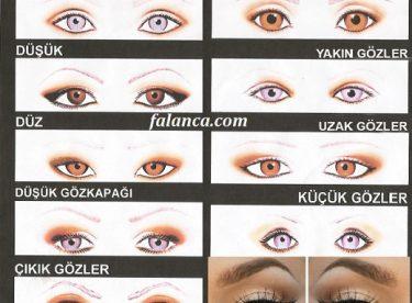 Göz Şekillerine Göre Eyeliner Nasıl Sürülür?