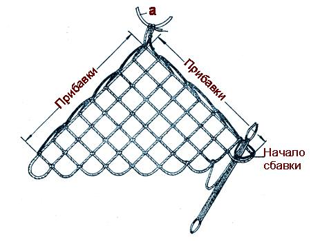 Станок для плетение рыболовных сетей своими руками