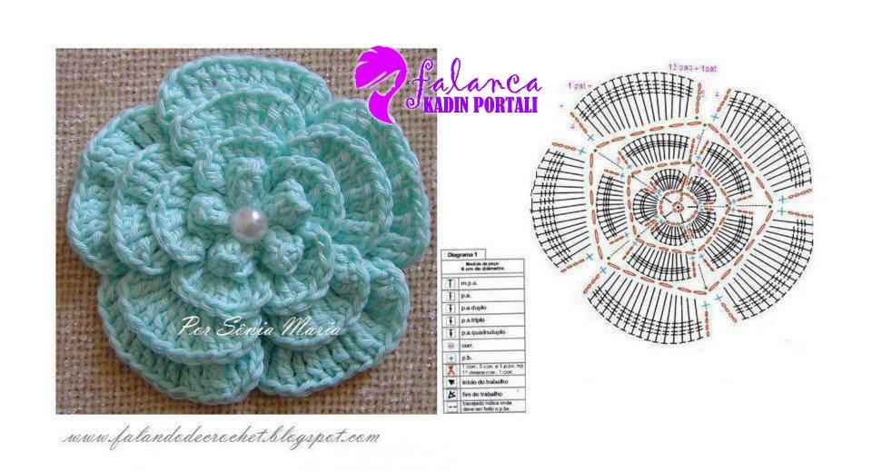 Вязание крючком цветов на шапку 26