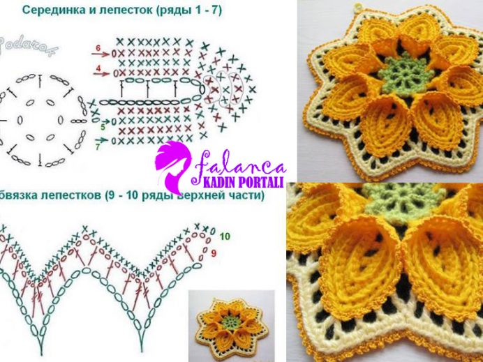 Вязание крючком салфетки цветочки